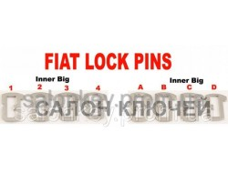 Секреты для замков Fiat Комплект 16шт