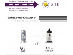 G7 автомобильные LED лампы фар
